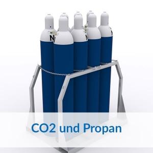 CO2-Propan